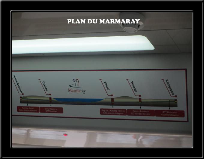 Istanbul le transport, Marmaray
